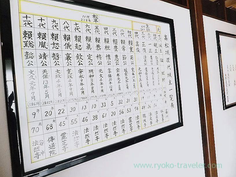List castle owner, Tamamo garden, Takamatsu (Kagawa & Tokushima 2011)
