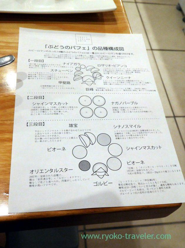 About grape parfait, Fruits Parlor GOTO (Asakusa)